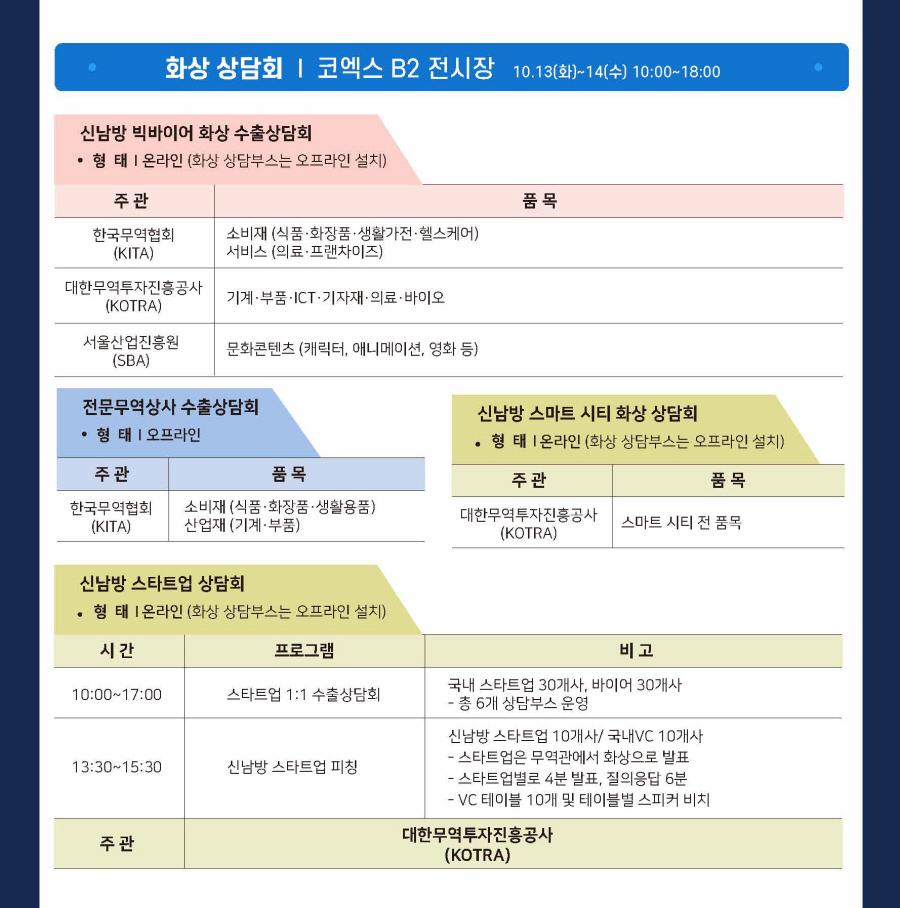 2020 신남방 비즈니스 위크 개최 공고4